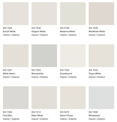 25 best ideas about sherwin williams white on