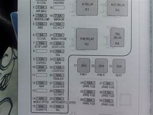Ford Falcon Bf Fuse Box Diagram