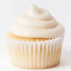 Vanilla Cupcake Frosting Recipe