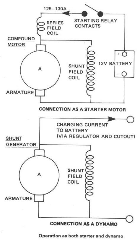 Dan Motorcycle Generator Electric Starter Dynamo