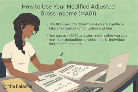 calculate  modified adjusted gross income
