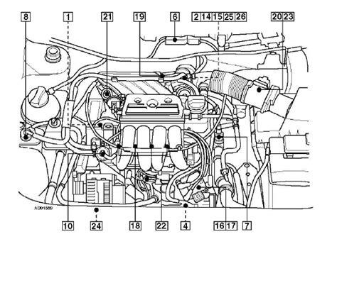 schema moteur sch ma moteur voiture schema moteur voiture essence sch ma d un moteur de