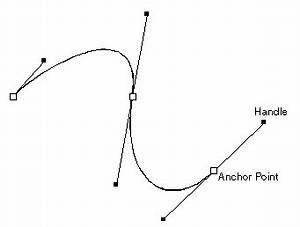 What is Bezier Curve? Webopedia Definition