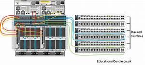 Deploy A Cisco Ucs System - Part 1
