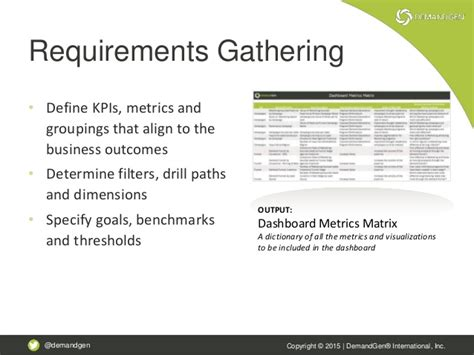 build  marketing metrics  analytics dashboard