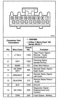 HD wallpapers trailer wiring diagram gm