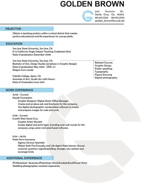 How To List Church Activities On A Resume by Career Portfolio Start Here Resume And Letter Of Intro Ggbizzle