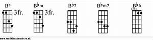 Mandolin Chords Plus Pdf