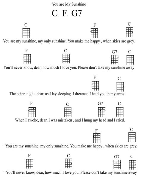 The first song in our top 7 list of beginner ukulele songs, is one of the most popular ukulele song choices, considered by many to be an absolute classic but is incredibly easy to learn. you are my sunshine ukulele - Google Search   Ukulele songs, Easy ukulele songs, Ukulele chords