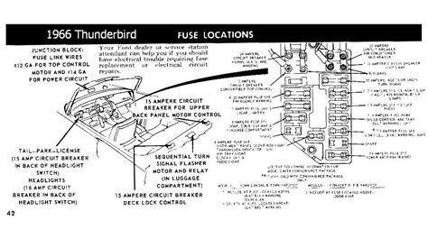 1964 Thunderbird Fuse Box Diagram 1964 ford fuse box detailed schematics diagram