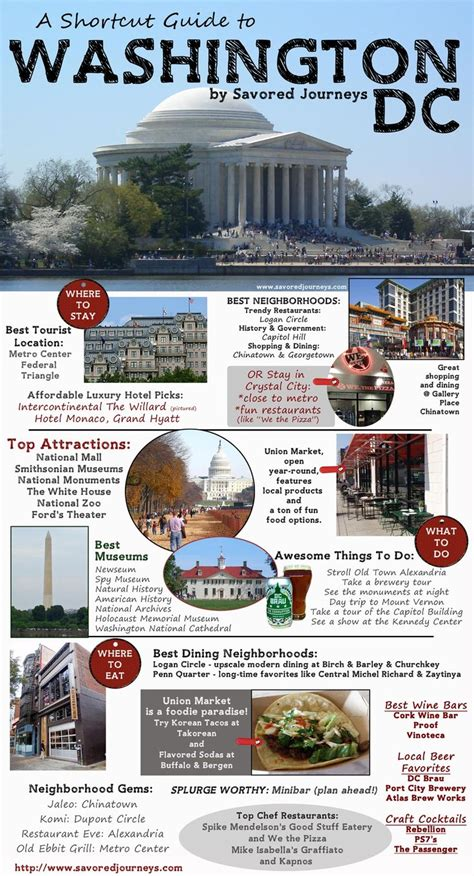 travel bureau 17 best ideas about washington dc travel on dc