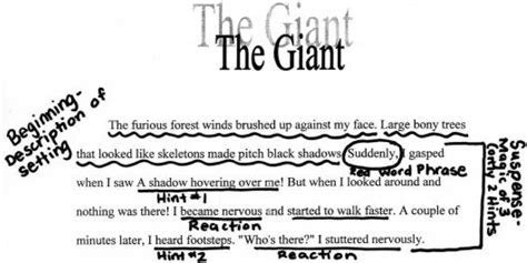giant  character problem solution narrative