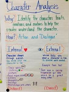 Steal Characterization Chart Character Analysis Anchor Chart Character Analysis
