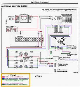 Sundowner Wiring Diagrams