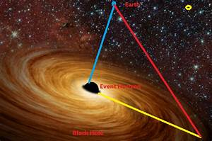 People say the nearest black-hole is 1600 light years away ...