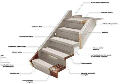 rénovation escalier par recouvrement r 233 novation escalier par habillage bas rhin 67 haut rhin 68 alsace casafloor