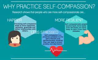 Self Confidence Worksheets Self Compassion Quotes
