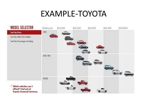 toyota products and prices marketing mix pricing