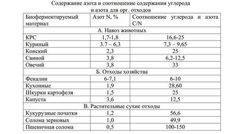 Энергия биомассы — Укрбио . 7. Водородный энергетический цикл