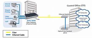 Wireless Router Bridge Diagram