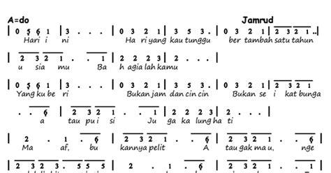 not lagu isyana sarasvati not angka pianika lagu selamat ulang tahun jamrud