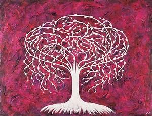 Art De Vie : arbre de vie images impressions ~ Zukunftsfamilie.com Idées de Décoration