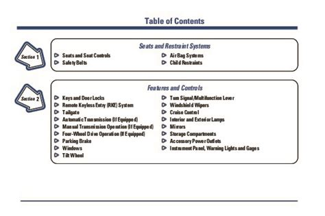 what is the best auto repair manual 2000 lexus gs auto manual 2000 chevrolet s10 owners manual