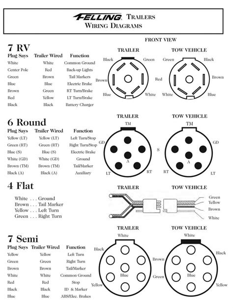 impressive commercial trailer plug wiring diagram 7 pin