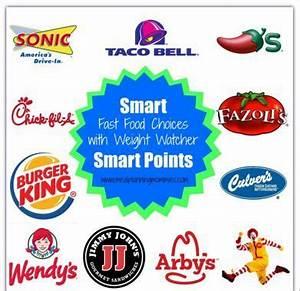 Weight Watchers Smartpoints Berechnen : 17 best ideas about weight watcher snacks on pinterest weight watchers appetizers weight ~ Themetempest.com Abrechnung