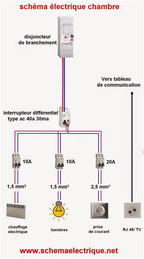 cablage electrique cuisine schema electrique branchement cablage