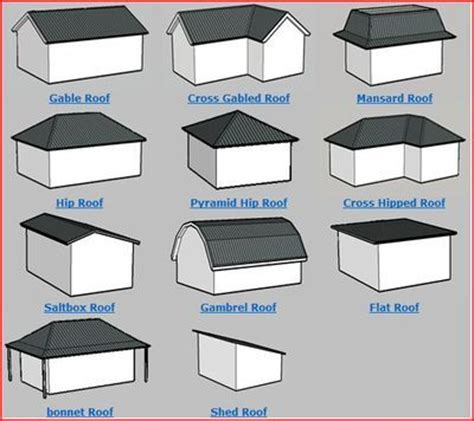 Hip Shaped Roof by 25 Best Ideas About Hip Roof On Garage Doors