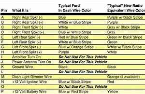 1995 Ford Escort Stereo Wiring Diagram