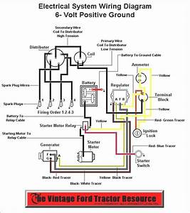 9n 2n Ford Tractor 12 Volt Conversion Wiring Diagram
