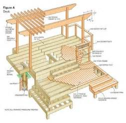dream deck plans decks stains and to find out