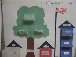 3 Branches of Government Project Ideas