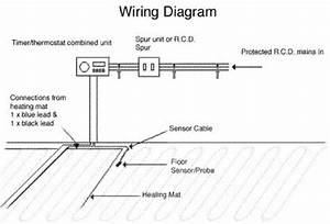 How To Wire Electric Underfloor Heating Wiring Diagram : frequently asked questions ~ A.2002-acura-tl-radio.info Haus und Dekorationen