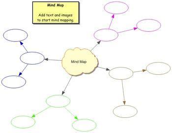 mind map template ideas  pinterest