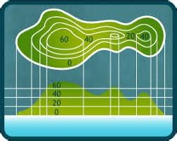 draw cross section  topographical map