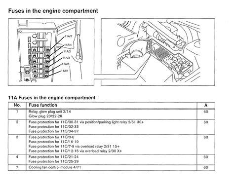 2002 Volvo S60 Wire Diagram by 2002 Volvo V70 Xc Wiring Diagram