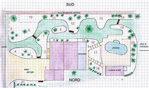plan petit jardin fashion designs With amenagement d un petit jardin de ville 4 poulailler pour petits jardins plan poulailler bio