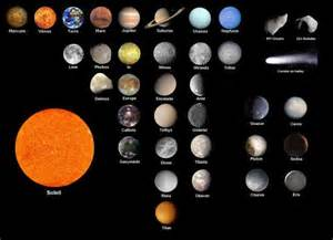 Nombre De Satellites Naturels Tournent Autour De La Terre by Info Planetes Du Systeme Solaire Voyages Cartes