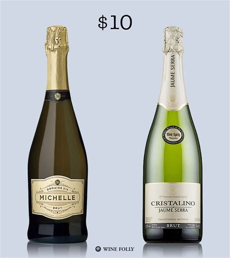 Find The Best Champagne On Any Budget  Wine Folly
