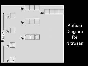 Homework   8 Electron Configuration