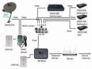 Direct Tv Wiring Diagram