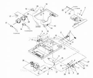 Generac 4270 Electrical System