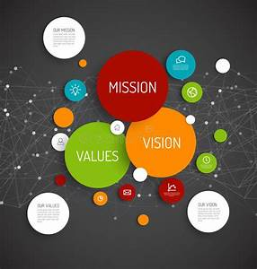 Mission  Vision And Values Diagram Stock Vector