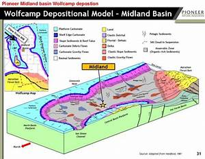 Permian Delaware And Midland Basins Play Ppt