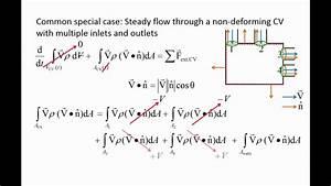 Quantum Mechanics Diagram
