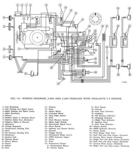 1984 Cj7 Brake Wire Diagram by 1968 Jeep Cj5 Wiring Diagram 24h Schemes
