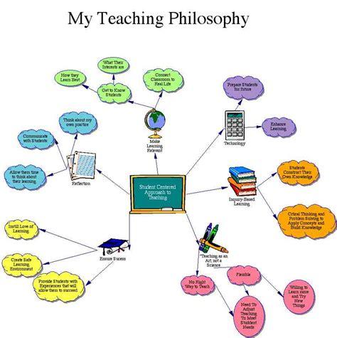 teachers philosophy  education fse emotion